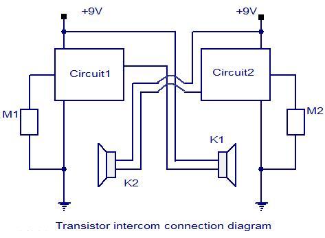 digital intercom diagram dakota digital wiring diagram