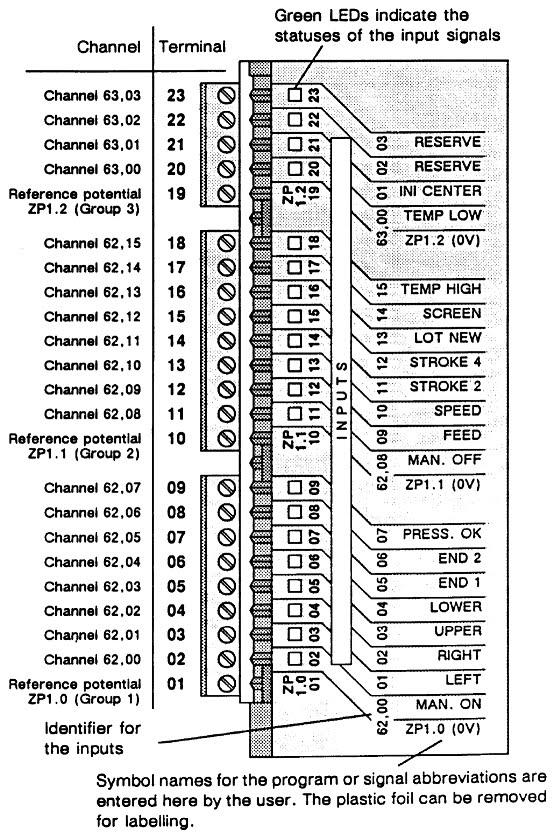 sch u00e9mas  u00e9lectroniques  i u0026 39 exemple de la mise en  u0153uvre