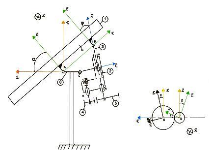 Montages de la cat gorie energies renouvelables for Etude de conception
