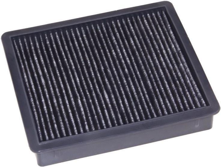 Cat gorie accessoire aspirateur du guide et comparateur d - Filtre aspirateur samsung sc4780 ...