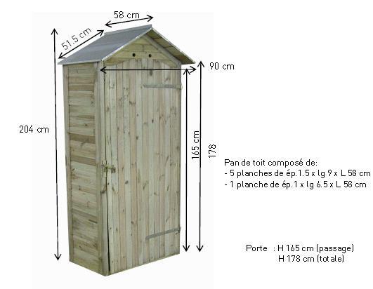 Fabriquer une armoire de rangement construire une armoire de rangement fabriquer un meuble de - Armoire jardin castorama ...