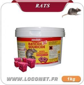 rat guide d 39 achat. Black Bedroom Furniture Sets. Home Design Ideas