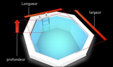 Catgorie bches couverture et liner du guide et comparateur for Achat liner piscine sur mesure