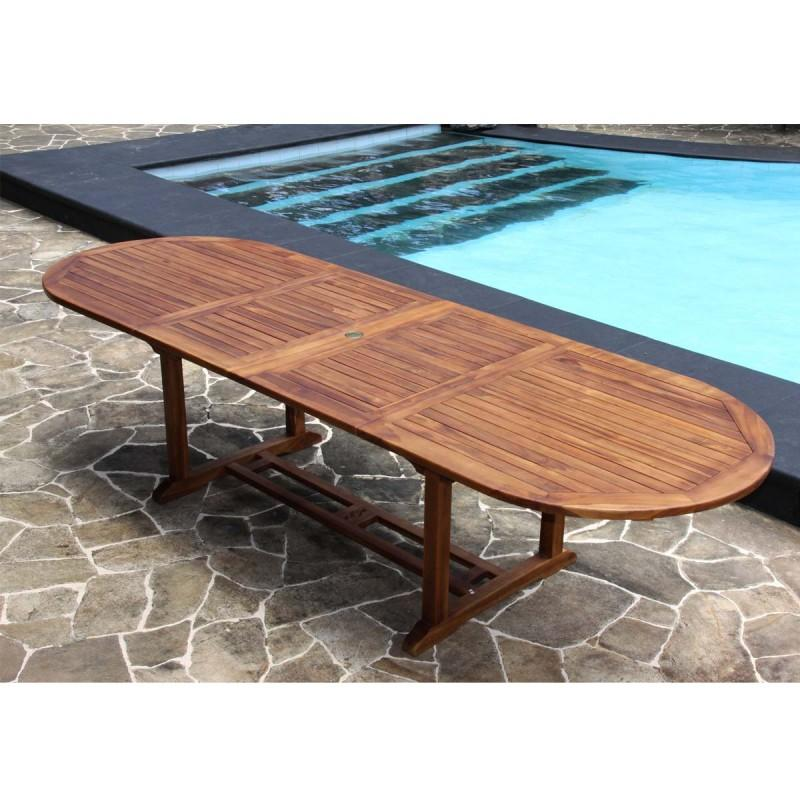 Catgorie table de jardin du guide et comparateur d 39 achat - Table de jardin en teck pas cher ...